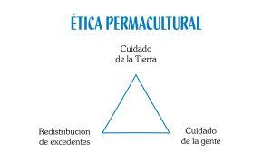 Ética de la Permacultura.